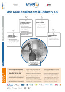 Industry 4.0 Use Case