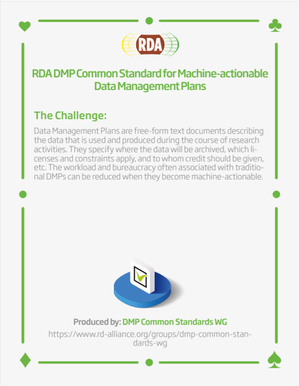 Research Data Alliance Agenda of the DMP Working Group